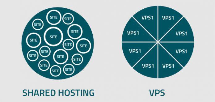 servere-vps-vs-gazduire-normala